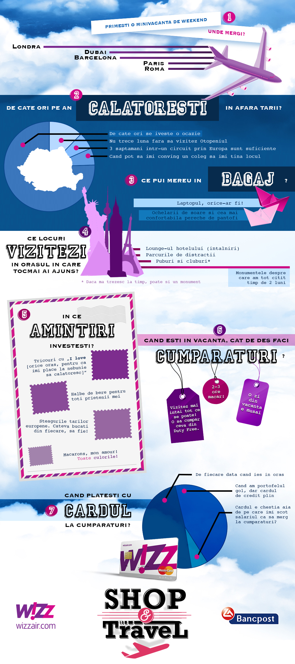 Infografic SHOP & Travel_card de credit WIZZ Bancpost