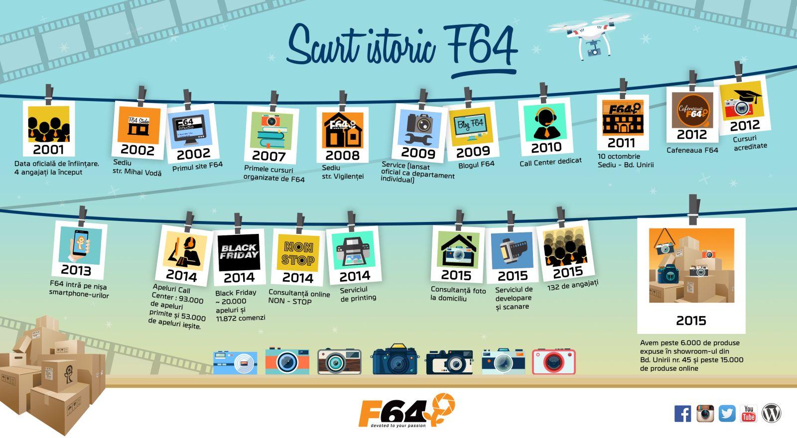 infografic_f64